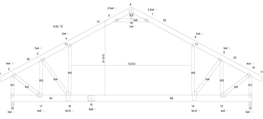 12 12 pitch roof truss design pictures to pin on pinterest for Gambrel roof dimensions
